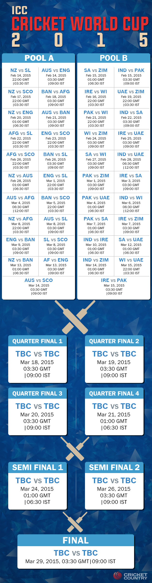Icc World Cup 2015 Schedule Match Time Table With Group