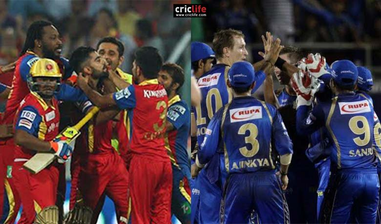 RCB and RF