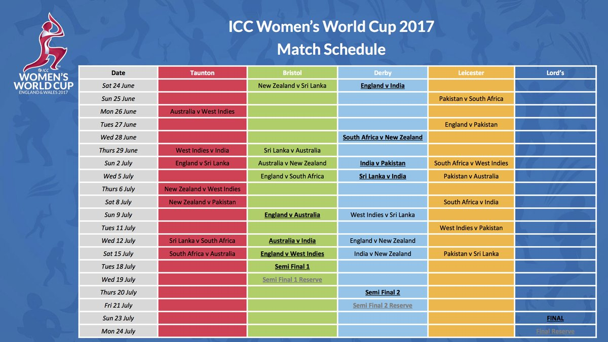 Icc Women S World Cup 2017 Fixtures Released Cricket Country