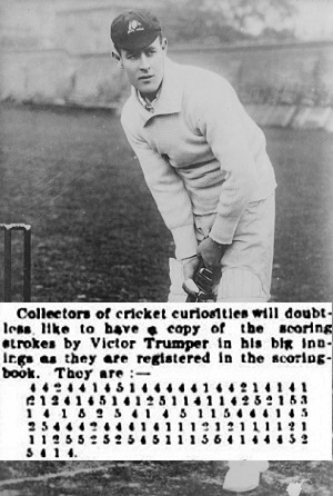 Victor Trumper (courtesy: Wikimedia Commons). Inset: Trumper's scoring shots during his 335 (courtesy: Referee)