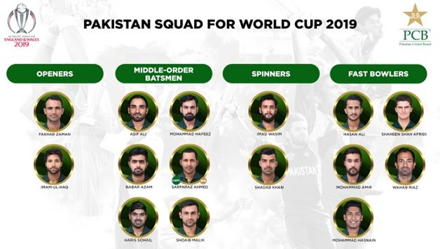 Cricket World Cup 2019, Pakistan 2019 World Cup squad, Pakistan World Cup Squad, Pakistan World Cup team 2019, Pakistan World Cup 2019 player list, Mohammad Hafeez World Cup, Sarfraz Ahmed World Cup, World Cup 2019 Pakistan squad, Mohammad Amir World Cup, Asif Ali World Cup, Abid Ali World Cup, Wahab Raiz World Cup, Pakistan World Cup fixtures