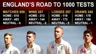 England's 1000th Test match: The story in numbers